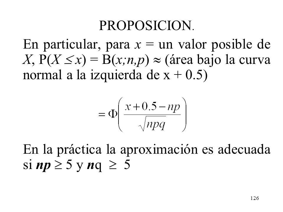 125 PROPOSICION. Sea X una V.A. Binomial basada en n intentos con probabilidad de éxito p. Entonces, si el histograma de probabilidad binomial no está