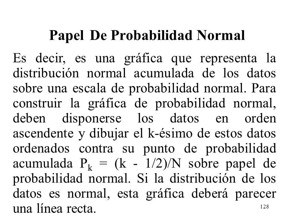 127 5.6 Papel De Probabilidad Normal La gráfica de papel de Probabilidad Normal, o simplemente gráfica de probabilidad normal, es un procedimiento úti