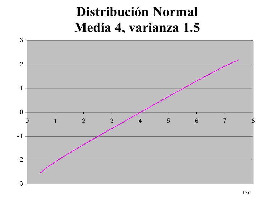 135 Distribución Normal Media 4, varianza 1.5