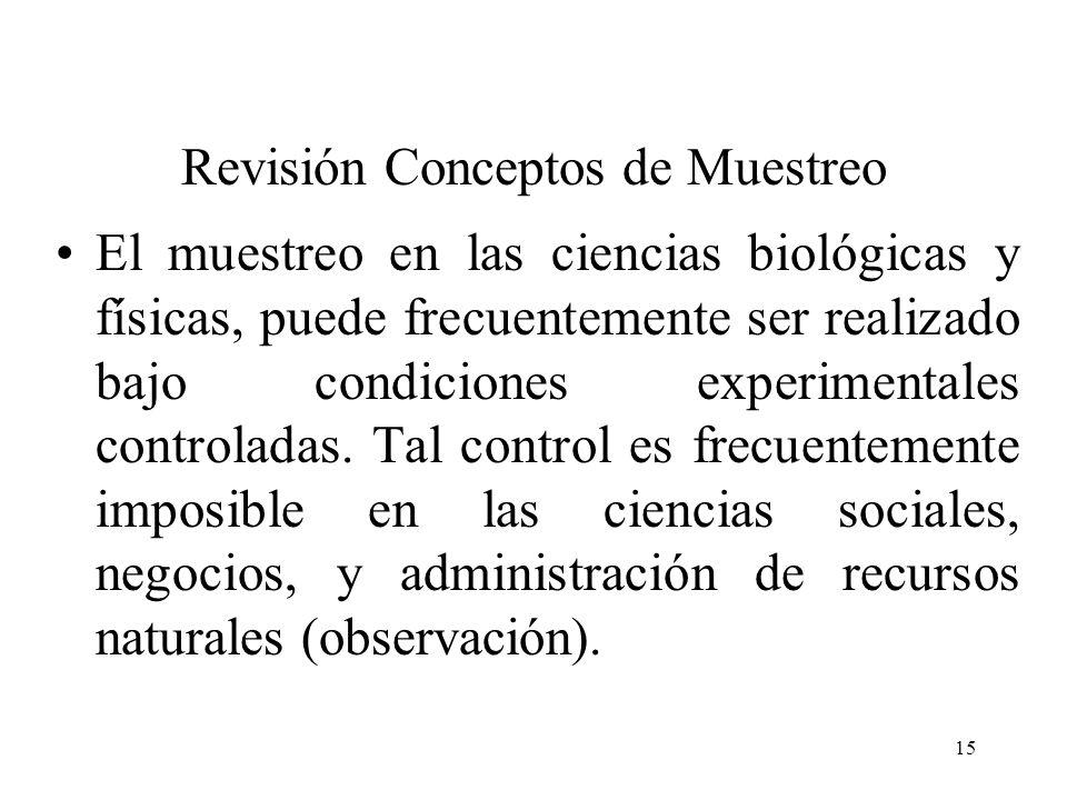 14 En contraste, la población conceptual de respuestas generadas por la medición de la producción de un proceso químico, es muy grande (infinito). Las