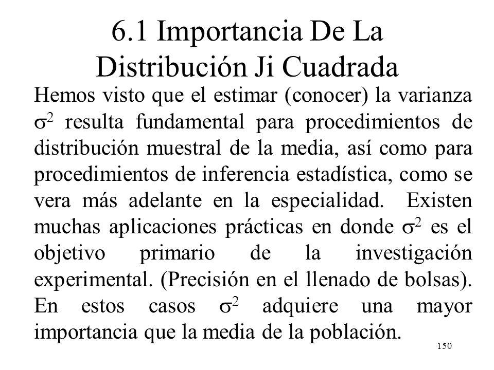 149 6. Distribución Ji Cuadrada Modulo I Especialidad en Métodos Estadísticos CIMAT – Unidad Aguascalientes