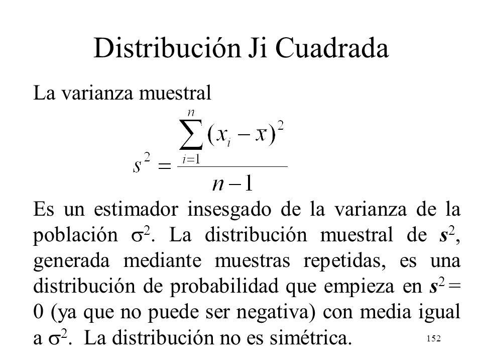 151 Distribución Ji Cuadrada Las partes producidas por un proceso de manufactura deben ser producidas con un mínimo de variabilidad para reducir el nú