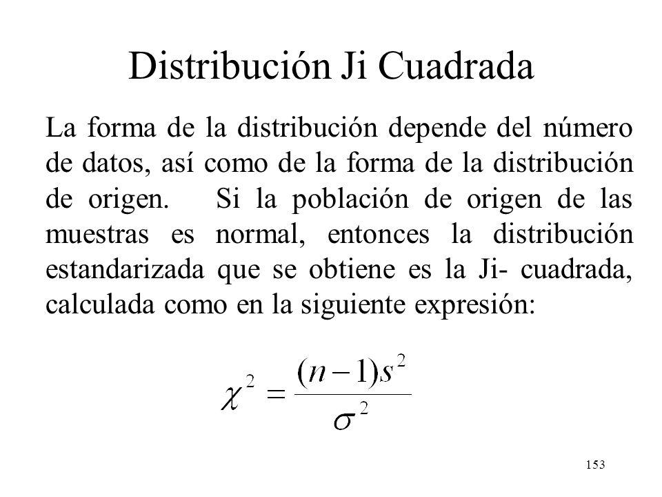 152 Distribución Ji Cuadrada La varianza muestral Es un estimador insesgado de la varianza de la población 2. La distribución muestral de s 2, generad
