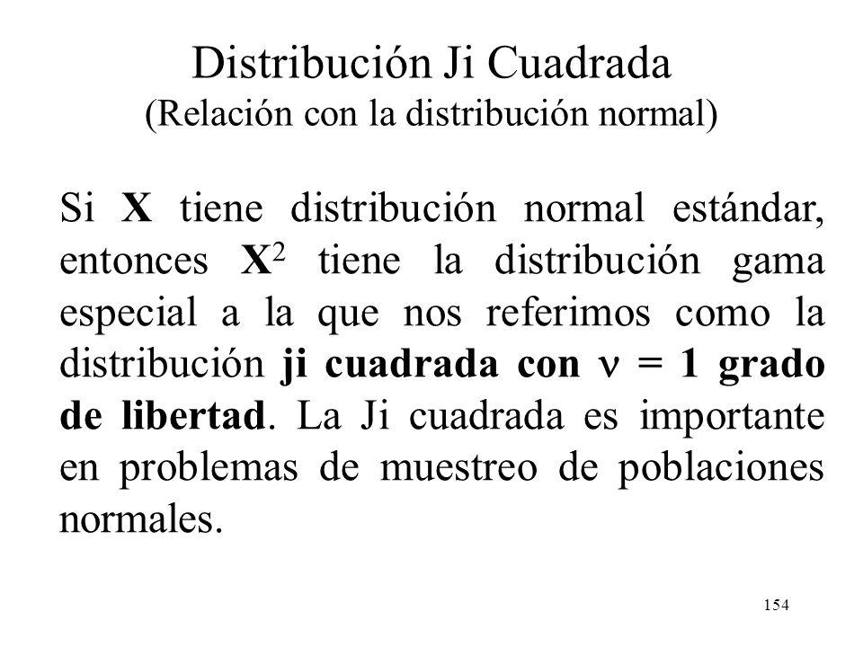 153 Distribución Ji Cuadrada La forma de la distribución depende del número de datos, así como de la forma de la distribución de origen. Si la poblaci