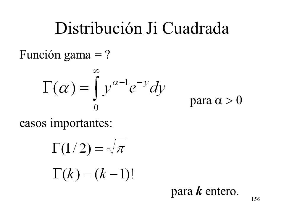 155 Distribución Ji Cuadrada Una variable aleatoria x tiene una distribución ji cuadrada ( 2 ) con (nu) grados de libertad, si su densidad está dada p