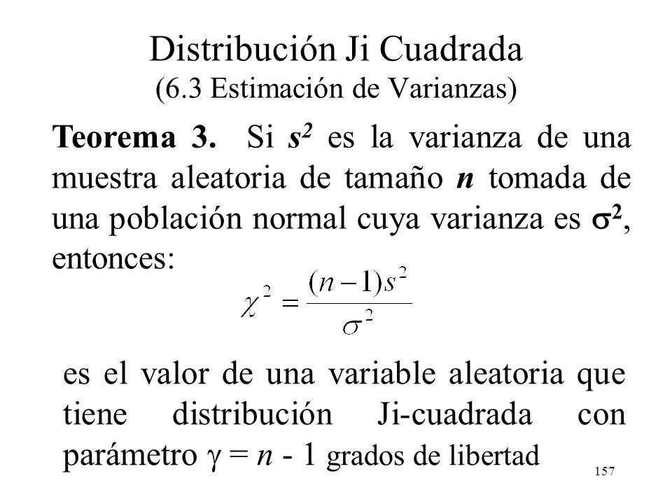 156 Distribución Ji Cuadrada Función gama = ? para casos importantes: para k entero.