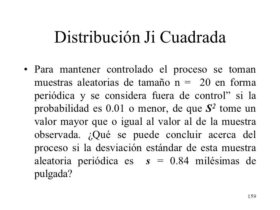 158 Distribución Ji Cuadrada Ejemplo 8.2 libro Estadística Matemática (Freund & Walpole). Supóngase que el espesor de una parte utilizada en un semico