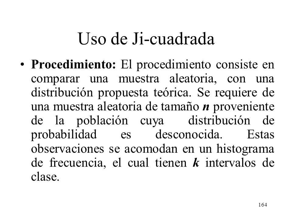 163 Uso De Ji-cuadrada Prueba de Bondad de Ajuste: Es una prueba que se aplica a situaciones en las cuales se desea determinar si un conjunto de datos