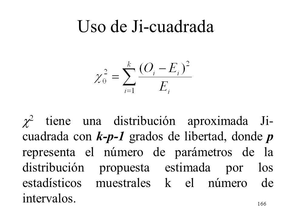 165 Uso de Ji-cuadrada Procedimiento: Sea O i la frecuencia observada en el i-ésimo intervalo de clase. Por otro lado, de la distribución de probabili