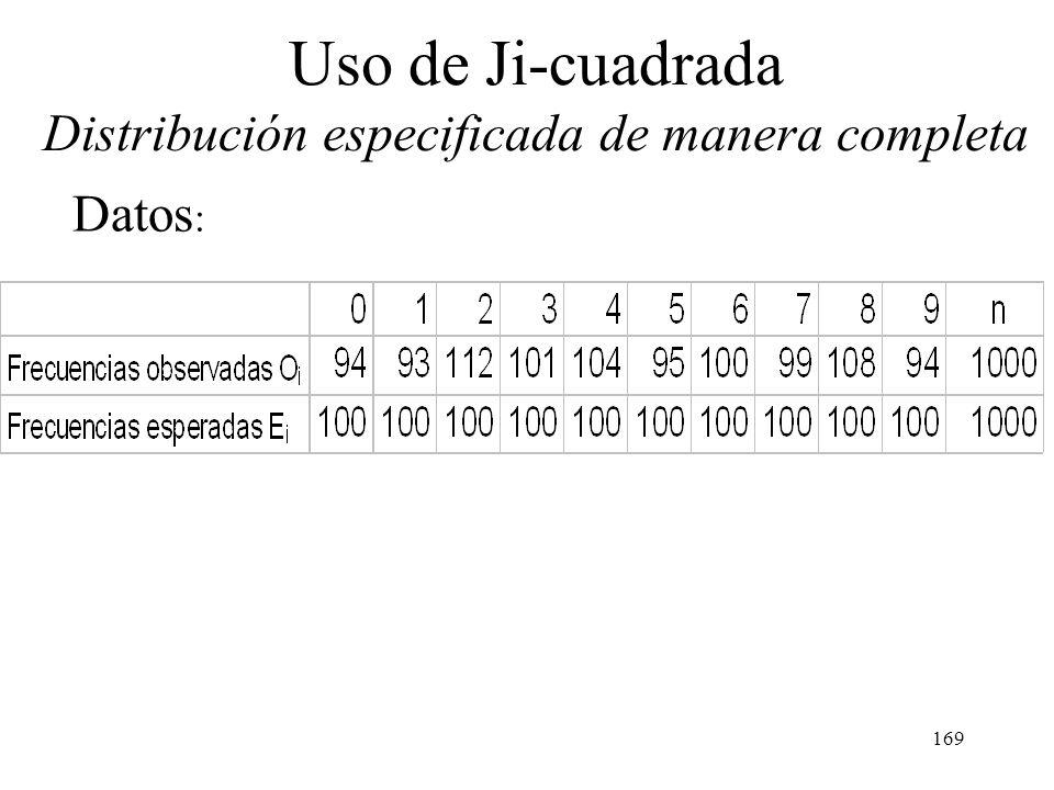 168 Uso de Ji-cuadrada Distribución especificada de manera completa Ejemplo: un científico desarrolla un algoritmo para generar enteros seudoaleatorio