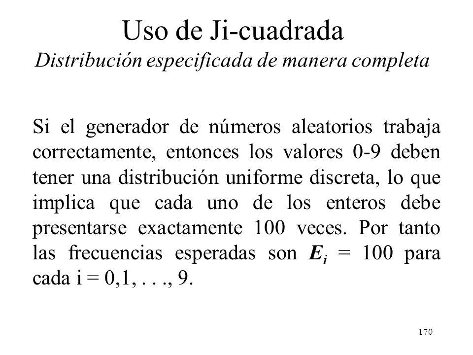 169 Datos : Uso de Ji-cuadrada Distribución especificada de manera completa