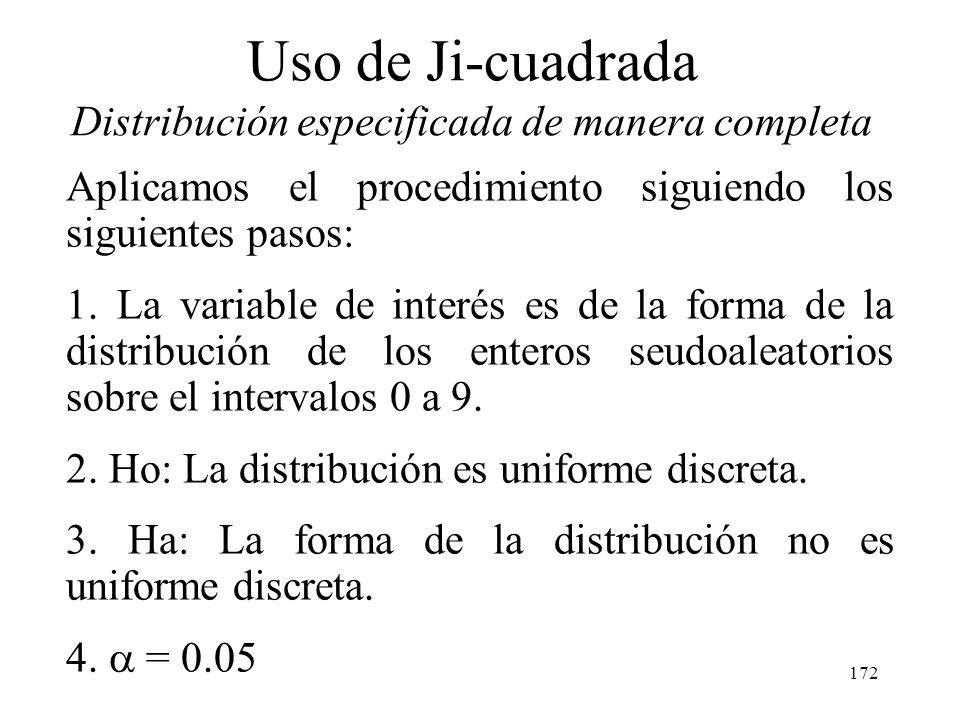 171 Uso de Ji-cuadrada Distribución especificada de manera completa Estas frecuencias esperadas también aparecieron en la tabla anterior. Puesto que l