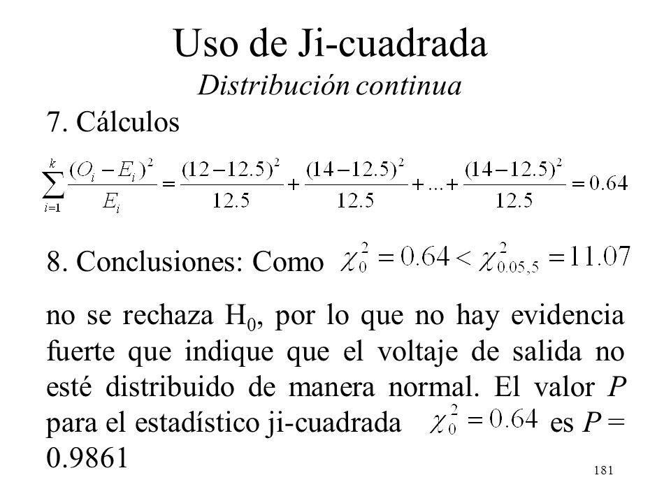 180 Uso de Ji-cuadrada Distribución continua 1. La variable de interés es la distribución del voltaje de la fuente de alimentación. 2. H 0 : La forma
