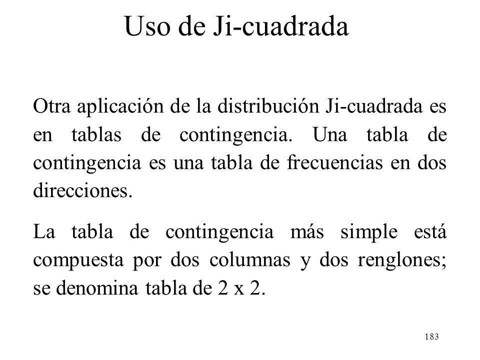 182 6.4 Empleo De Chi-cuadrada En Tablas De Contingencia.