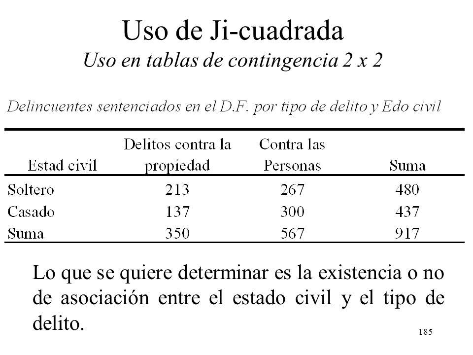 184 6.5 Uso de Ji-cuadrada Uso en tablas de contingencia 2 x 2 El siguiente ejemplo contiene los datos de una muestra de 917 delincuentes hombres, sen