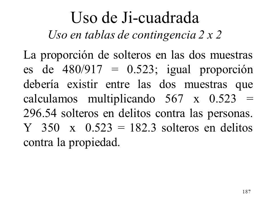 186 Uso de Ji-cuadrada Uso en tablas de contingencia 2 x 2 Para esta determinación se calculan las frecuencias que deberían esperarse de no existir ni
