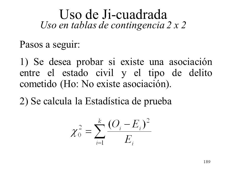 188 Uso de Ji-cuadrada Uso en tablas de contingencia 2 x 2