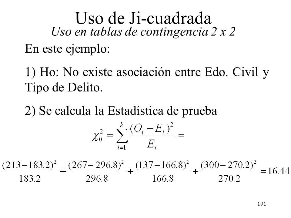 190 Uso de Ji-cuadrada Uso en tablas de contingencia 2 x 2 Pasos a seguir: 3) Se compara con la Ji-cuadrada de tablas de un grado de libertad = (r-1)