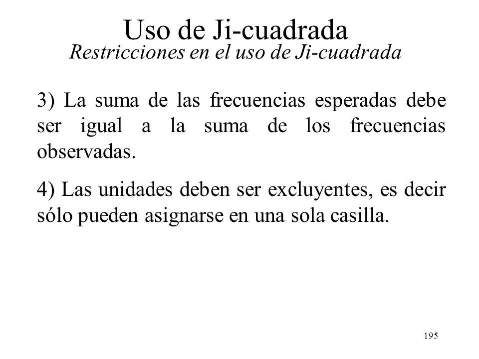 194 6.6 Restricciones en el uso de Ji-cuadrada Debe tenerse especial cuidado de emplear 2 de manera apropiada, ya que existen algunas restricciones en
