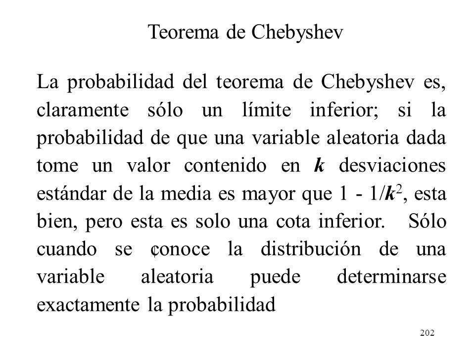 201 Teorema de Chebyshev Por ejemplo, 3/4 es la probabilidad por lo menos, de que X tomará un valor contenido en dos desviaciones estándar; 8/9 es la
