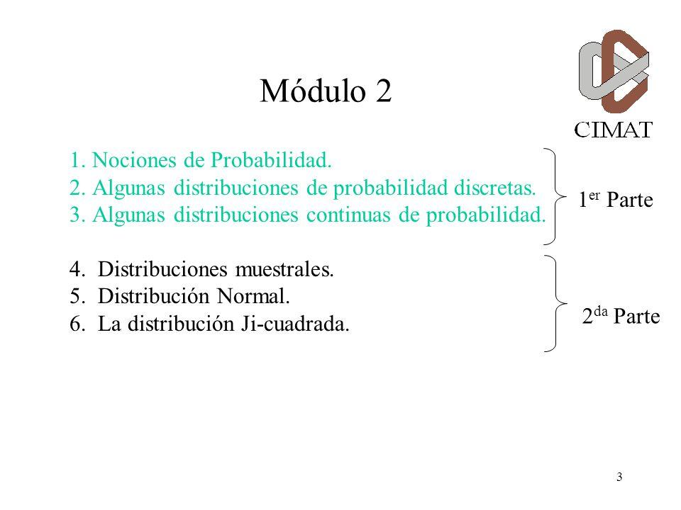 2 1. Nociones de Probabilidad 2. Distribuciones Discretas. 3. Distribuciones Continuas. 4. Distribuciones muestrales. 5. Distribución Normal. 6. La di