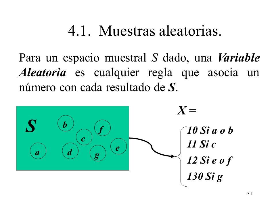 30 4.1 Muestras aleatorias. Definimos a S un espacio muestral como al conjunto de todos los posibles resultados de un experimento (aleatorio).