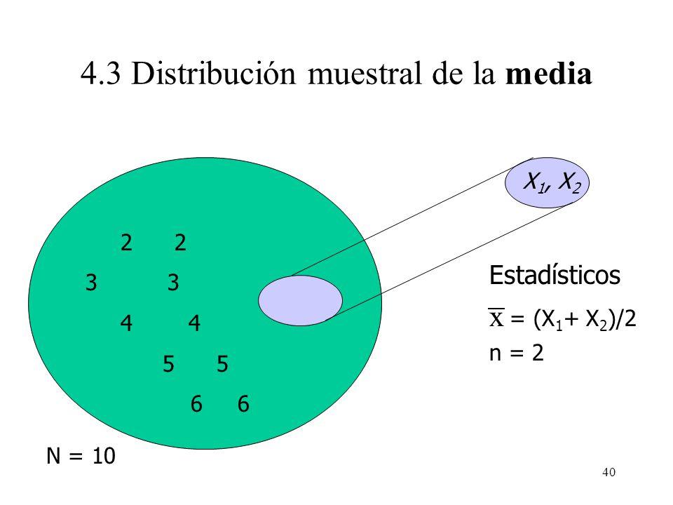 39 Ahora queremos deducir la distribución muestral de la media para muestras de tamaño 2 de la población. Extraemos todas las distintas muestras de ta