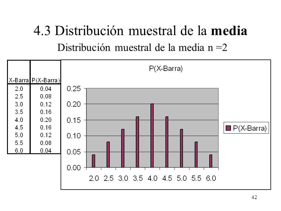 41 4.3 Distribución muestral de la media