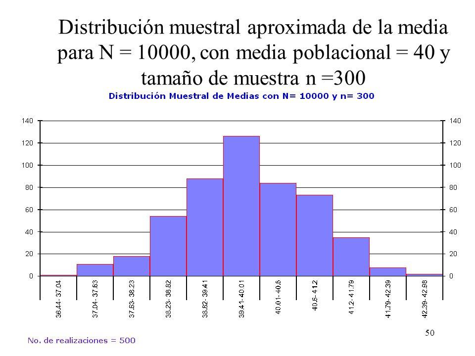 49 Distribución muestral de la media para N = 15, con media poblacional = 4 y tamaño de muestra n =3