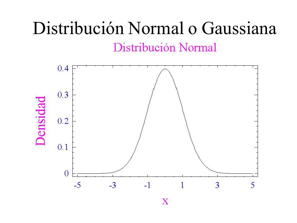 73 Donde y 2 son los parámetros de la distribución. Si una variable aleatoria (v.a.) X tiene una f.d.p. como la anterior la denotaremos como X N(, 2 )