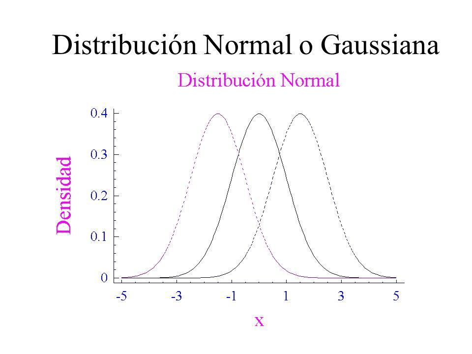 74 Distribución Normal o Gaussiana
