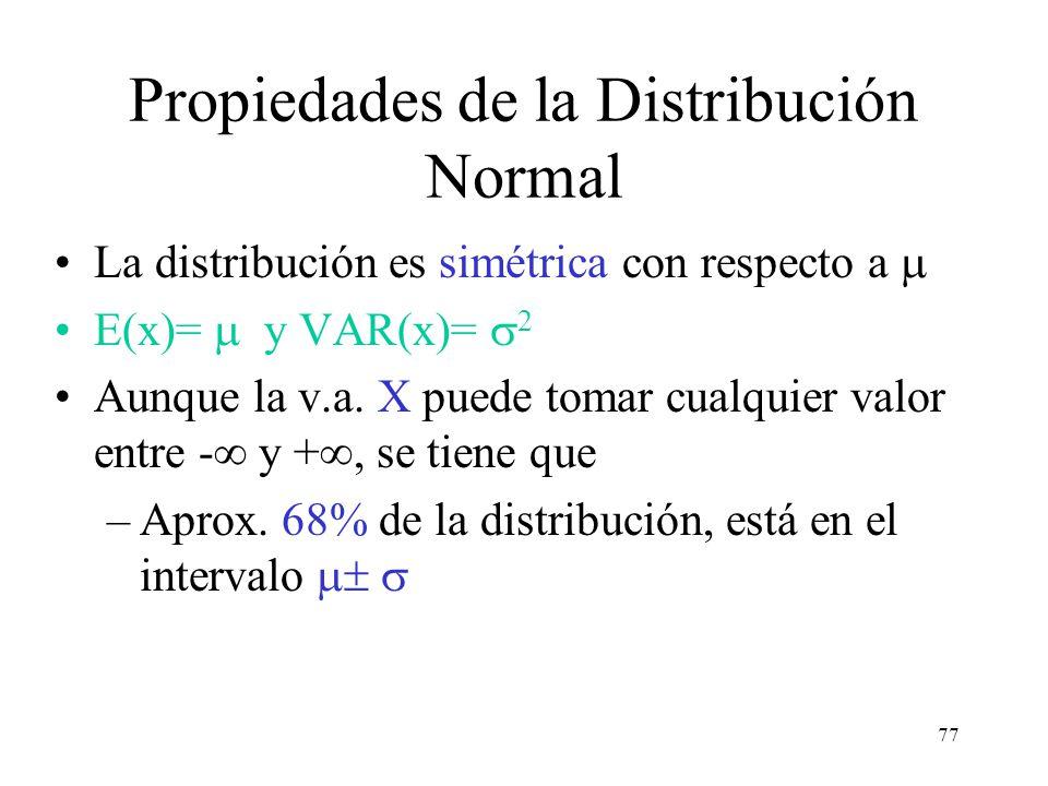 76 Distribución Normal o Gaussiana