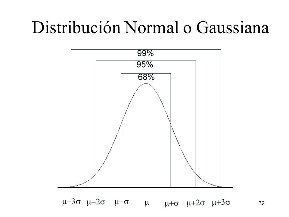 78 Propiedades de la Distribución Normal (continuación) –Aprox. 95% de la dist. está en el intervalo 2 –Aprox. 99% de la dist. está en el intervalo 3