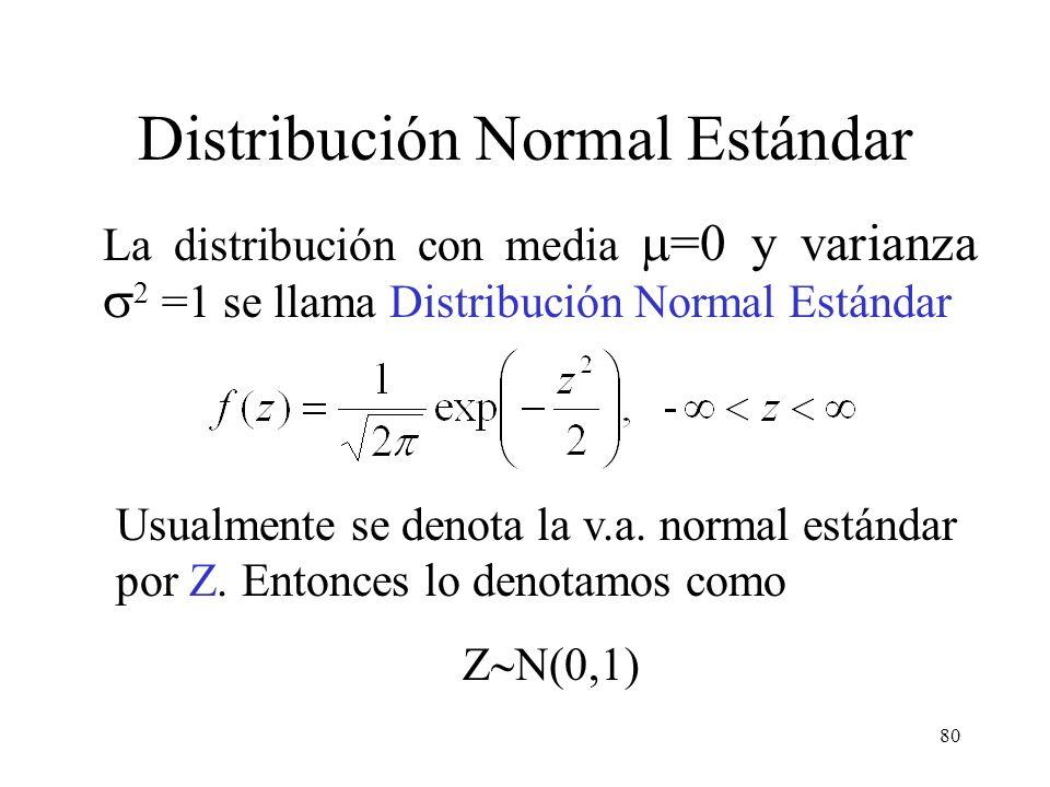 79 Distribución Normal o Gaussiana