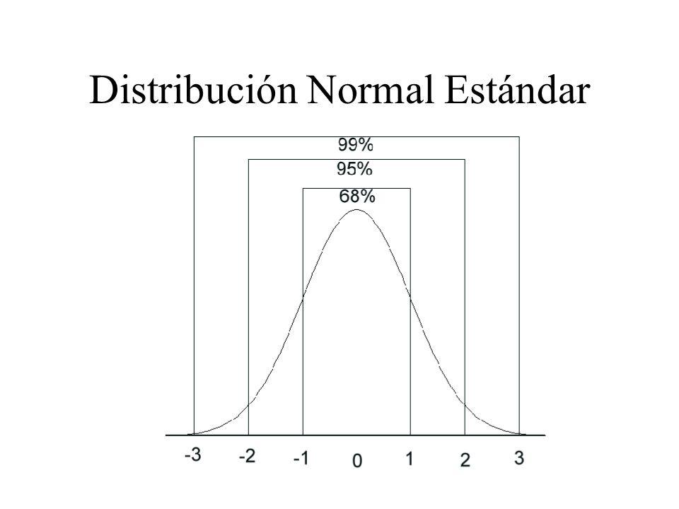 80 La distribución con media =0 y varianza 2 =1 se llama Distribución Normal Estándar Usualmente se denota la v.a. normal estándar por Z. Entonces lo