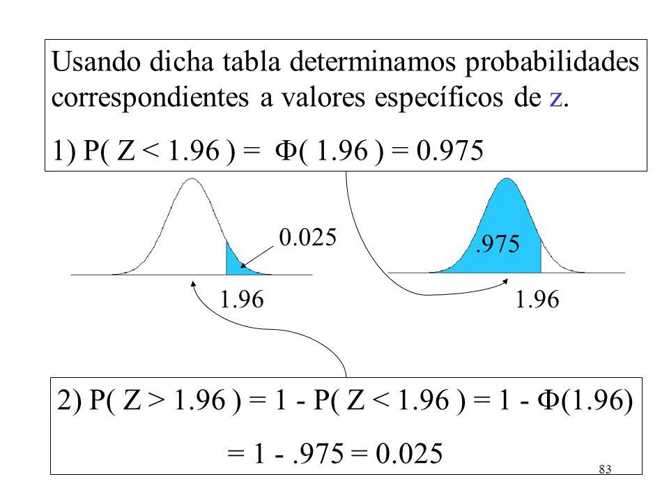 82 Para determinar áreas bajo esta curva nos basamos en la tabla que tiene tabulados la función de distribución acumulativa de Z, esto es, P(Z z)= (z)