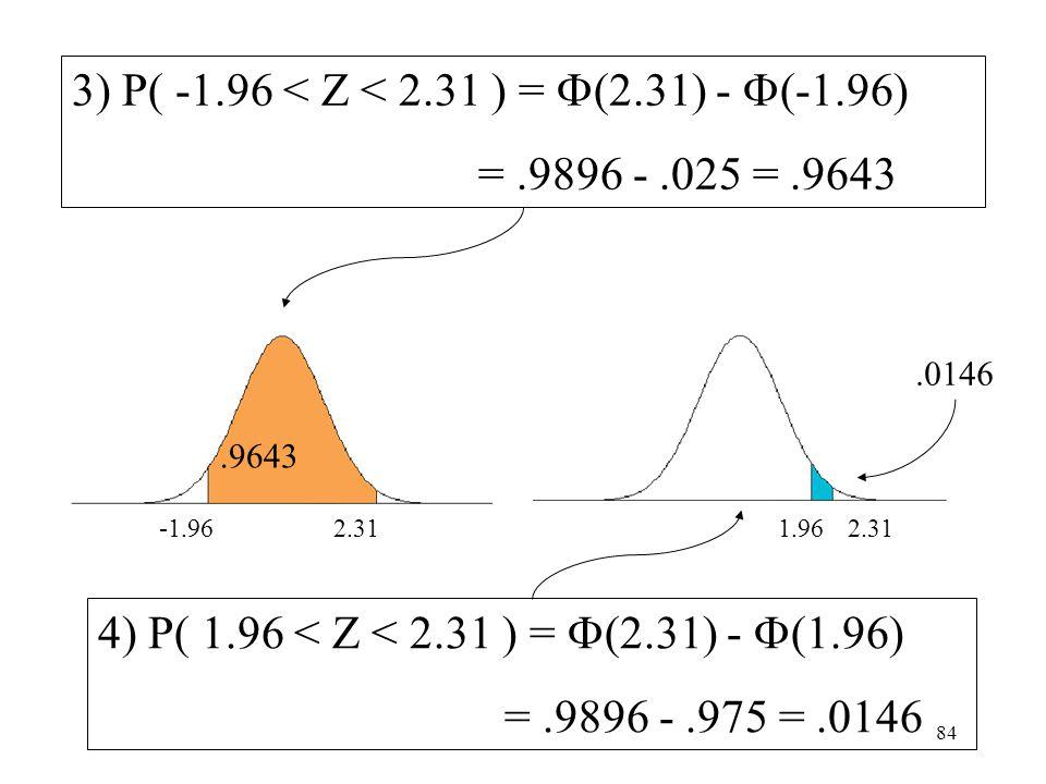83 Usando dicha tabla determinamos probabilidades correspondientes a valores específicos de z. 1) P( Z < 1.96 ) = ( 1.96 ) = 0.975.975 1.96 2) P( Z >