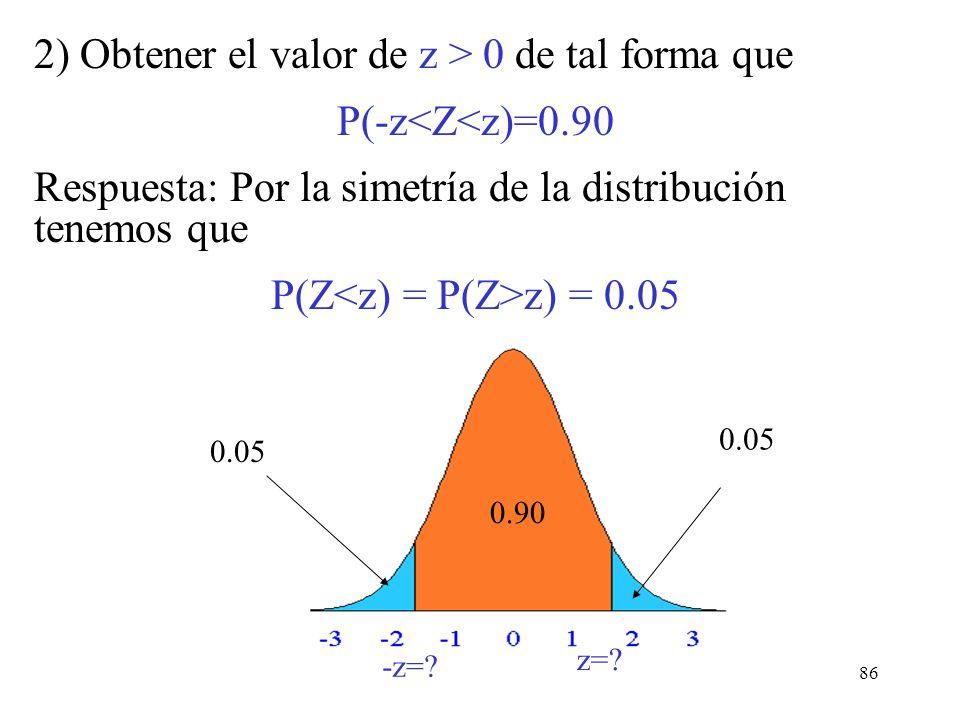 85 Por otra parte nos puede interesar determinar z cuando hemos determinado de antemano la probabilidad, por ejemplo: 1) Determine z tal que P(Z>z)=0.