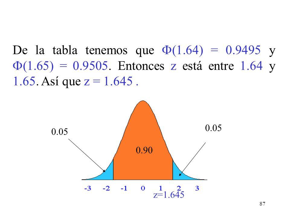 86 2) Obtener el valor de z > 0 de tal forma que P(-z<Z<z)=0.90 Respuesta: Por la simetría de la distribución tenemos que P(Z z) = 0.05 0.90 0.05 -z=?