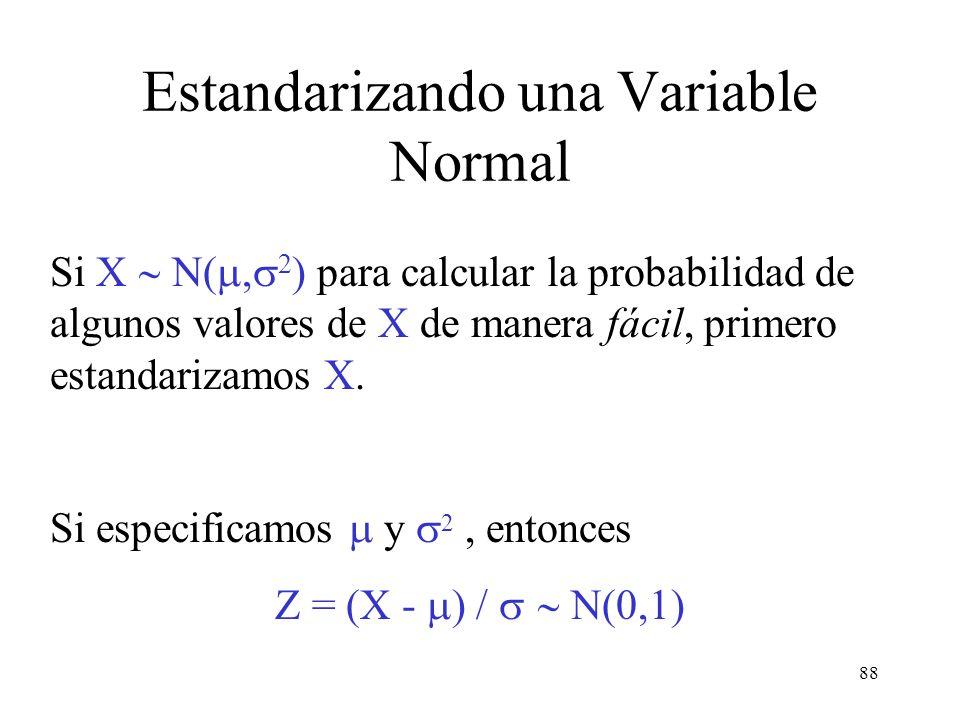 87 De la tabla tenemos que (1.64) = 0.9495 y (1.65) = 0.9505. Entonces z está entre 1.64 y 1.65. Así que z = 1.645. 0.90 0.05 z=1.645
