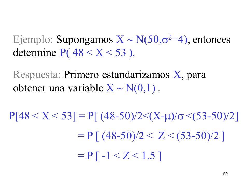 88 Estandarizando una Variable Normal Si X N(, 2 ) para calcular la probabilidad de algunos valores de X de manera fácil, primero estandarizamos X. Si
