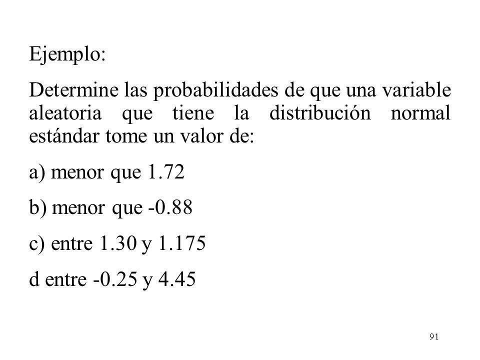 90 Estandarizando una Variable Normal