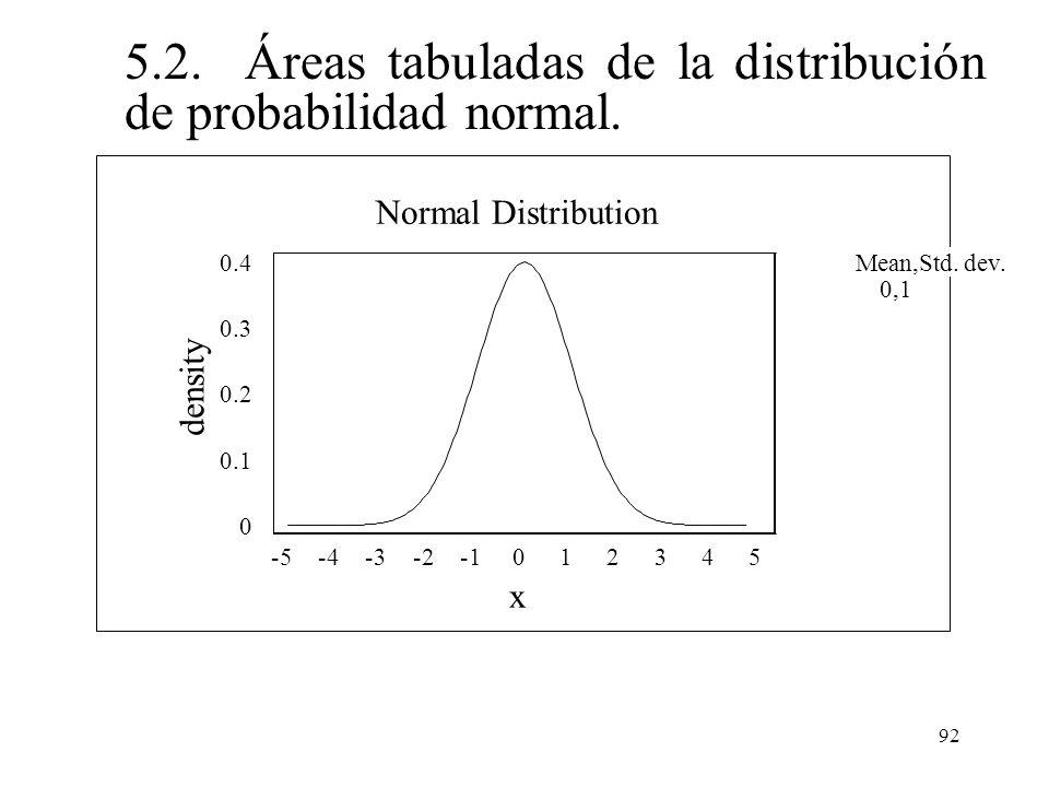 91 Ejemplo: Determine las probabilidades de que una variable aleatoria que tiene la distribución normal estándar tome un valor de: a) menor que 1.72 b
