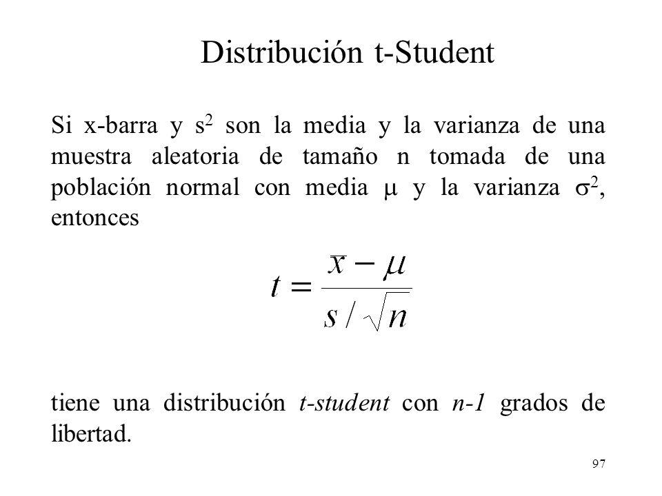 96 Distribuciones muestrales de la media muestral. Guía para el uso de la distribución t, normal estándar y el Teorema del Límite Central. * Rigurosam