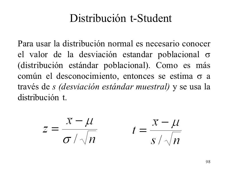 97 Distribución t-Student Si x-barra y s 2 son la media y la varianza de una muestra aleatoria de tamaño n tomada de una población normal con media y