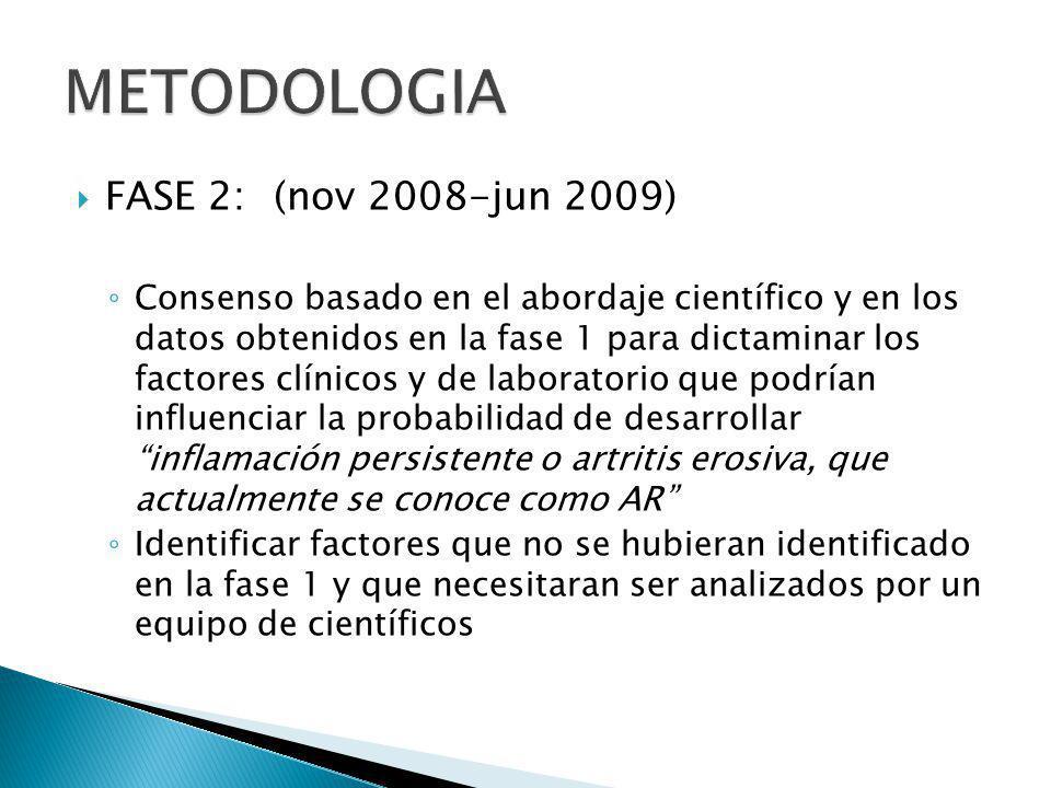 FASE 2: (nov 2008-jun 2009) Consenso basado en el abordaje científico y en los datos obtenidos en la fase 1 para dictaminar los factores clínicos y de