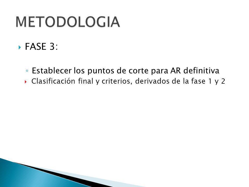 FASE 3: Establecer los puntos de corte para AR definitiva Clasificación final y criterios, derivados de la fase 1 y 2