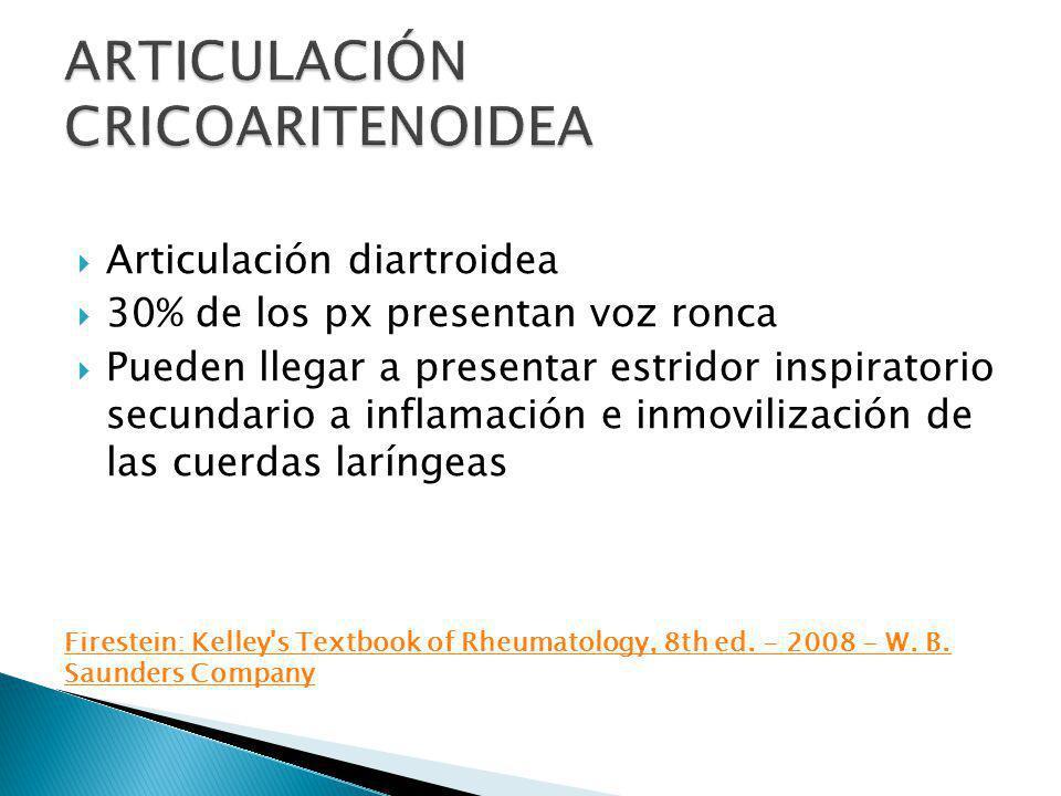 Articulación diartroidea 30% de los px presentan voz ronca Pueden llegar a presentar estridor inspiratorio secundario a inflamación e inmovilización d