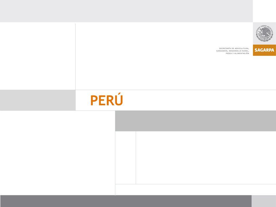 COMERCIO AGROLIMENTARIO Y PESQUERO MÉXICO – PERÚ BALANZA COMERCIAL AGROALIMENTARIA Y PESQUERA DE MÉXICO – PERÚ, 2005-2009 (Millones de dólares) Nota: incluye los capítulos del 01 al 24, las subpartidas y partidas 290543, 290544, 3301, 3501 a 3505, 380910,382311 a 382370, 382460, 4101 a 4103, 4301, 5001 a 5003, 5201 a 5103, 5201 a 5203, 5301 y 5302 de la Ley del Impuesto General de Importación.