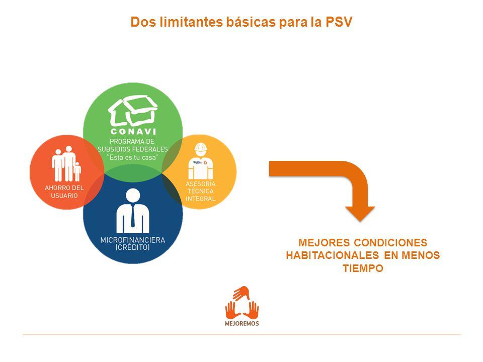Dos limitantes básicas para la PSV MEJORES CONDICIONES HABITACIONALES EN MENOS TIEMPO